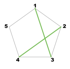 star-diagrams-03