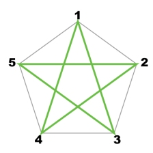 star-diagrams-06